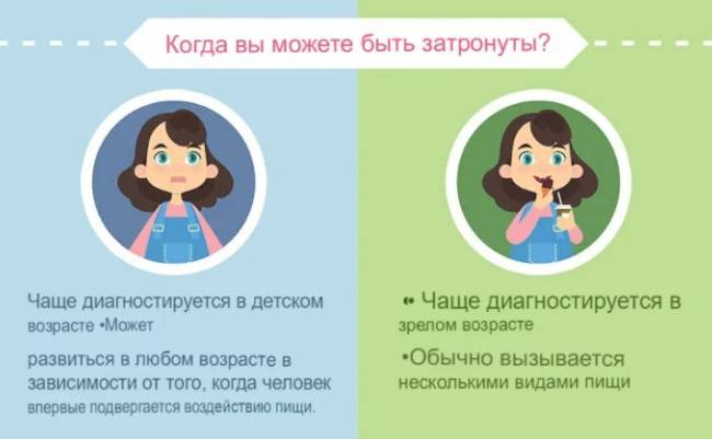 Чем отличается пищевая аллергия от пищевой непереносимости