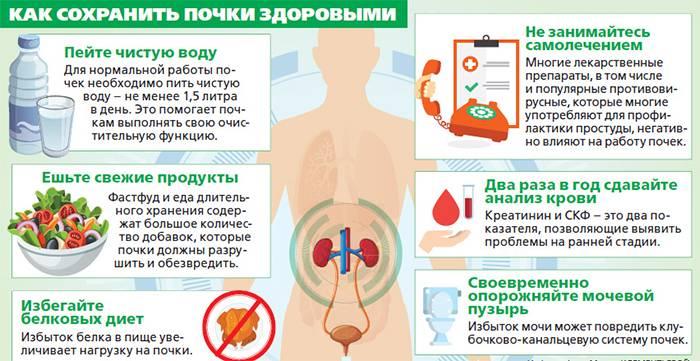 Признаки заболевания почек
