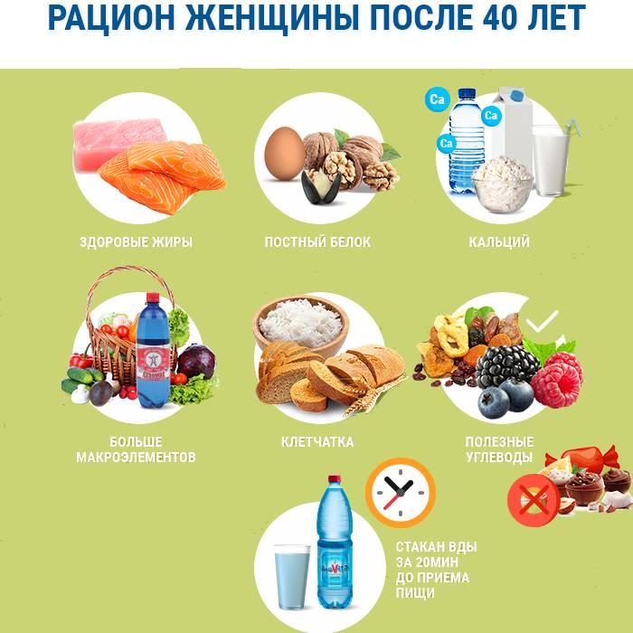 Как меняется здоровье после 40 лет