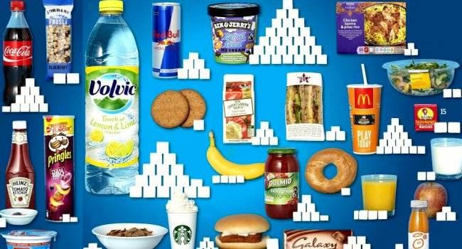 Что хуже: насыщенный жир или добавленный сахар