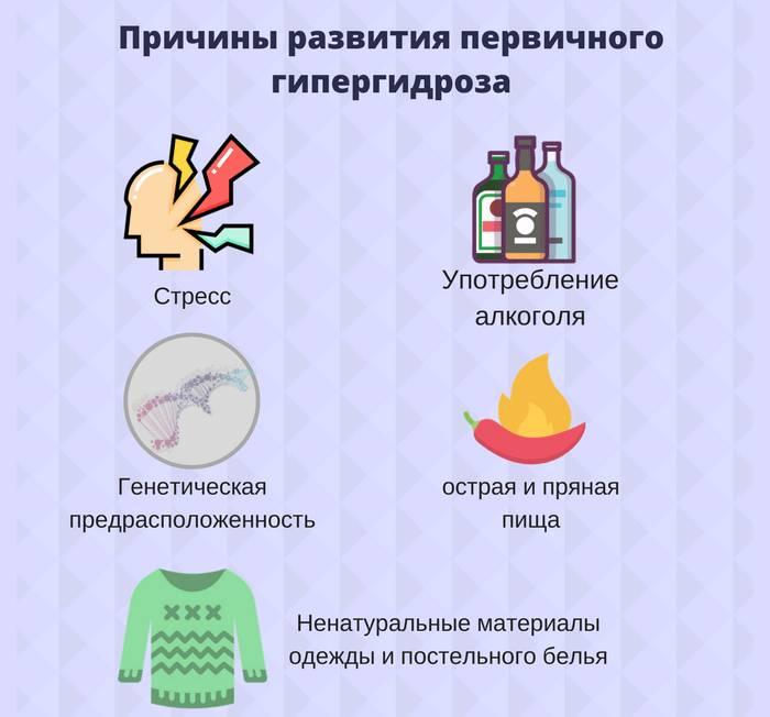 Причины гипергидроза у женщин