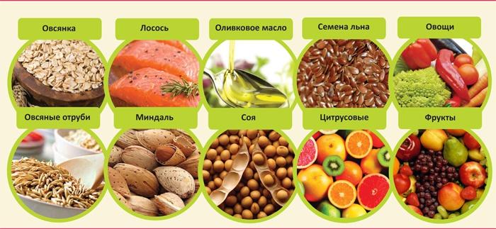 Что можно есть на диете