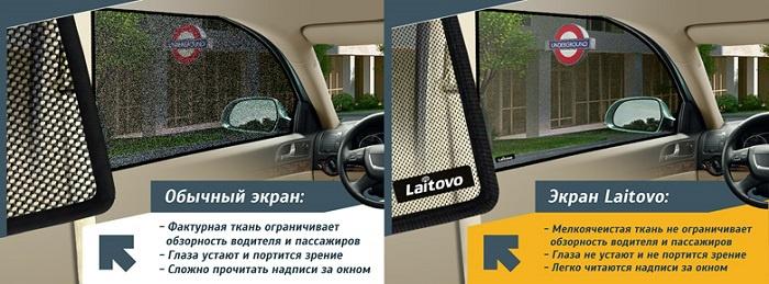 Недорогая защита окон автомобиля vs премиум-класс шторок