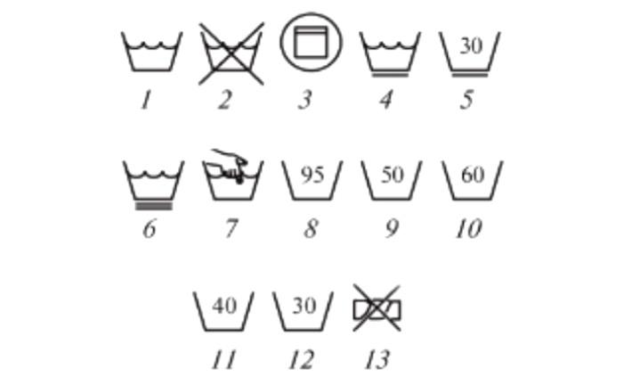 Значки машинной стирки