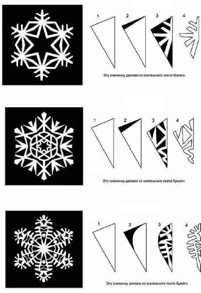 Поэтапная схема создания оригами