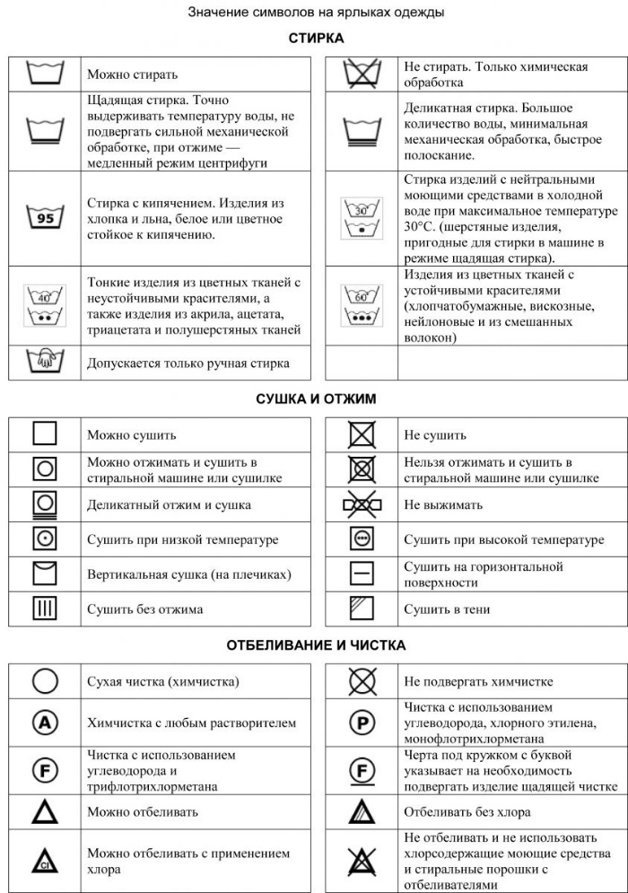 Таблица со значками – как стирать вещи