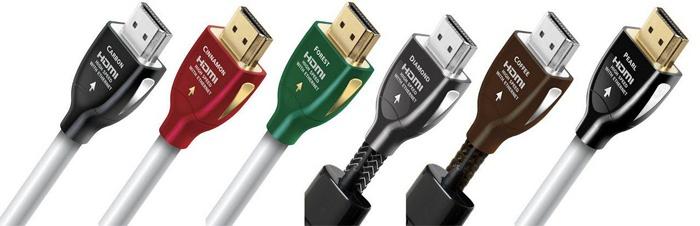 Виды HDMI кабеля