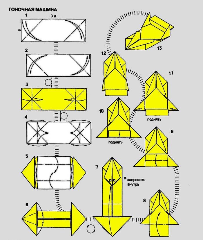 Схема машины из бумаги
