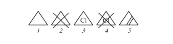 Символы, касающиеся отбеливания вещей