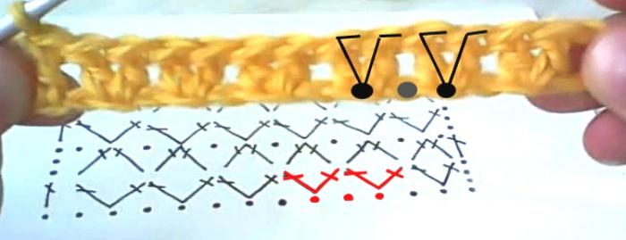 Схема незавершенных ССН Галочка