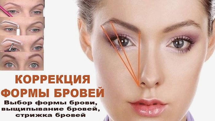 Схема коррекции бровей