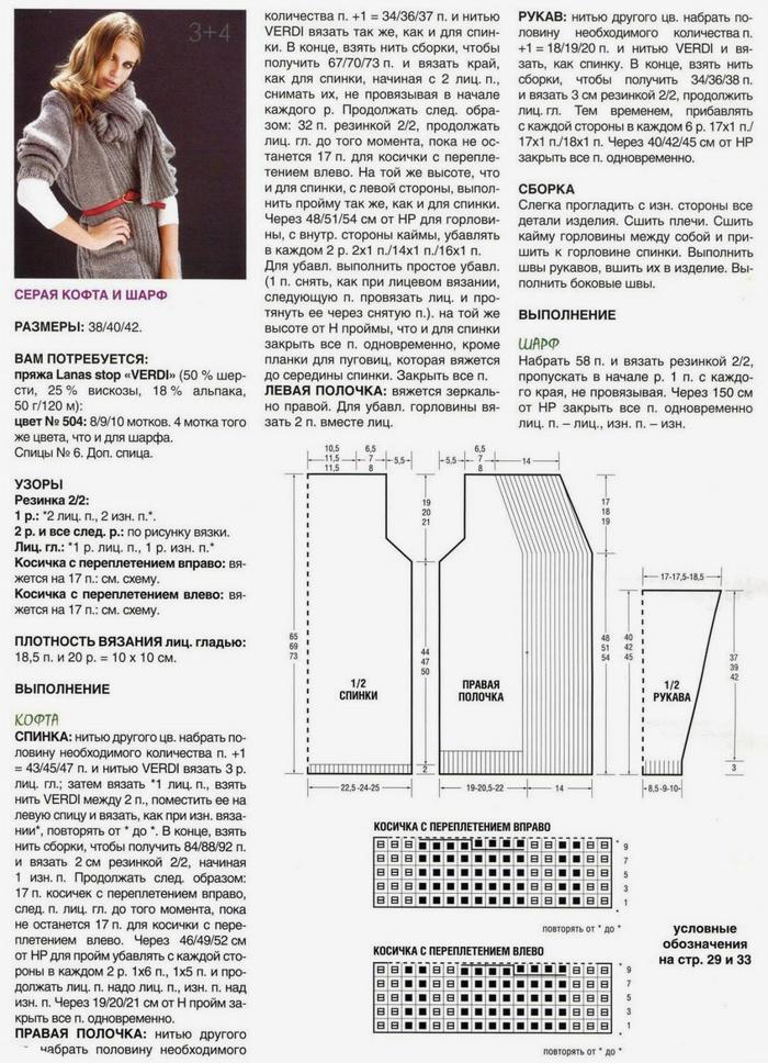 Схема и описание вязания женской кофты спицами