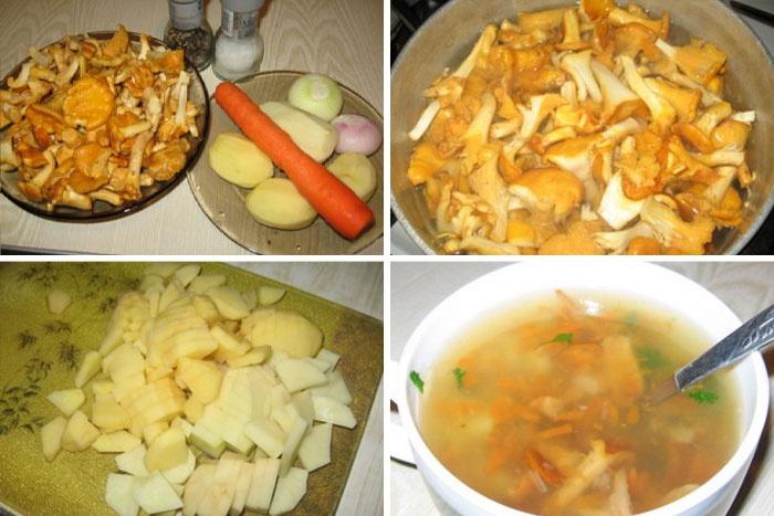 Приготовление грибного блюда