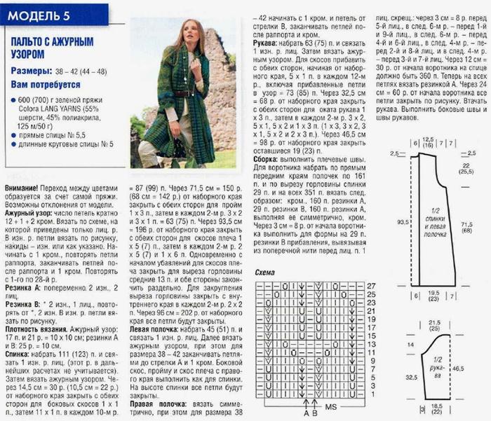 Схема вязания спицами модного пальто для женщин