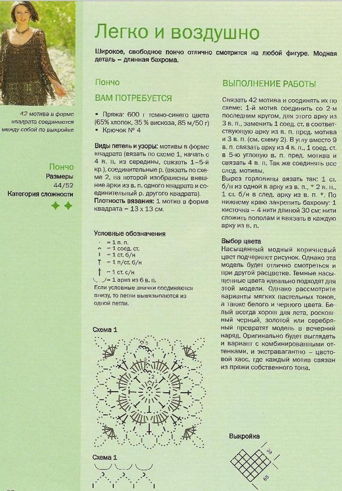 Схема вязания накидки-пончо крючком с описанием