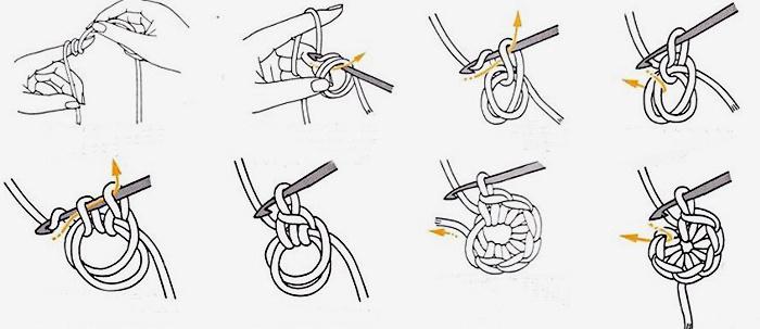 Пошаговая схема вязания кольца амигуруми