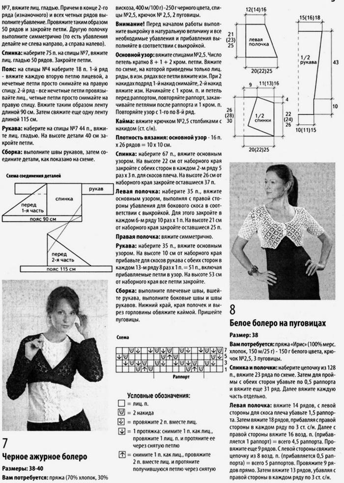 Схема вязания спицами модного женского болеро