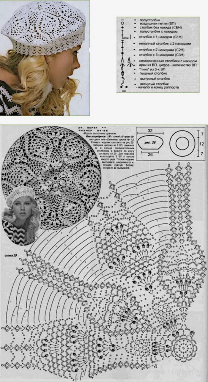 Схема вязания модных женских шапок и беретов крючком