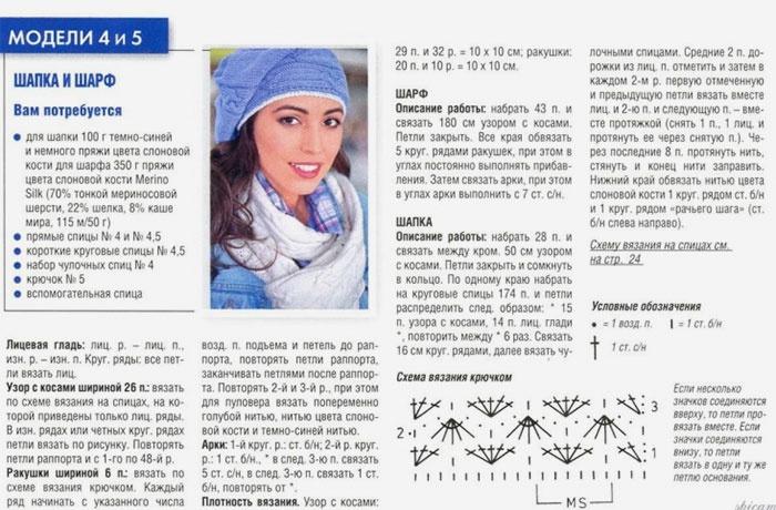 Описание вязания шапок и шарфов на спицах
