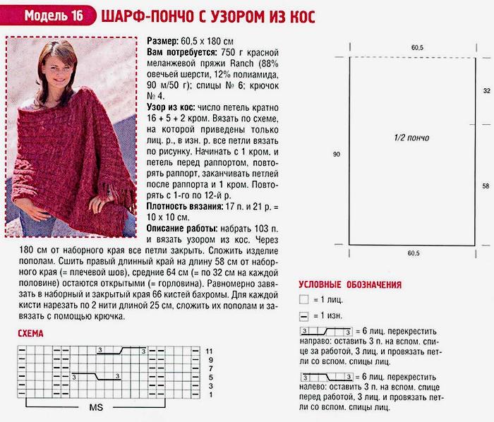 Описание и схема вязания шарфа-пончо с узором из кос крючком