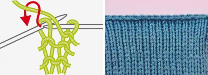 Вязание с нуля спицами пошаговая инструкция