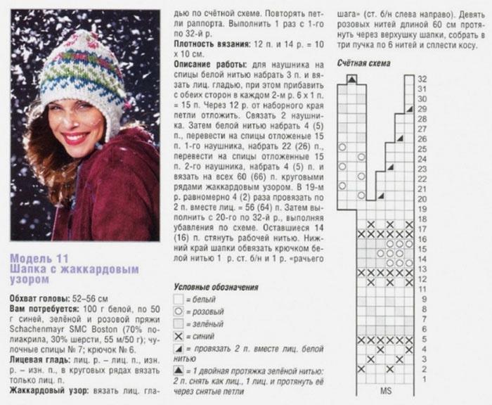 Схема вязания шапки-ушанки