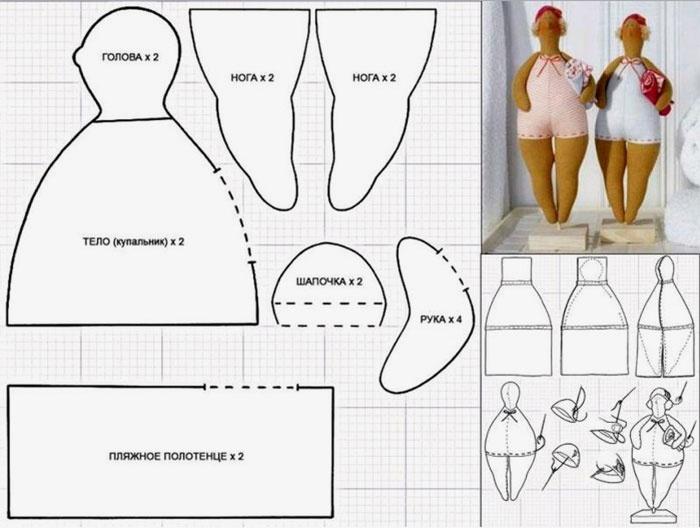 Схема выкройки куклы Тильды