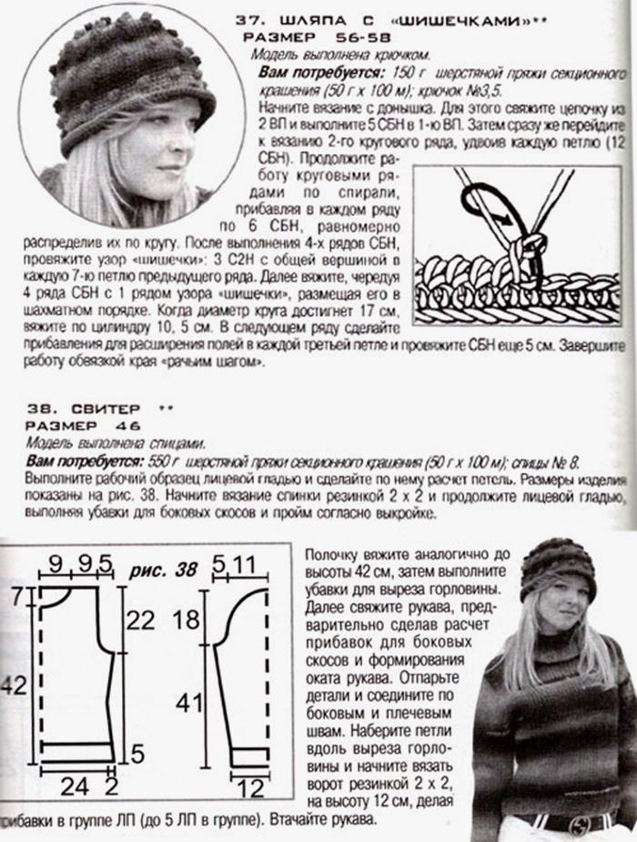 Вязание спицами модной шапки для женщин