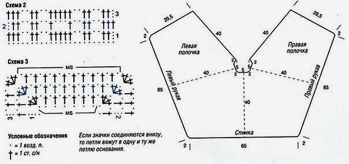 Схема вязания крючком жилета-пончо