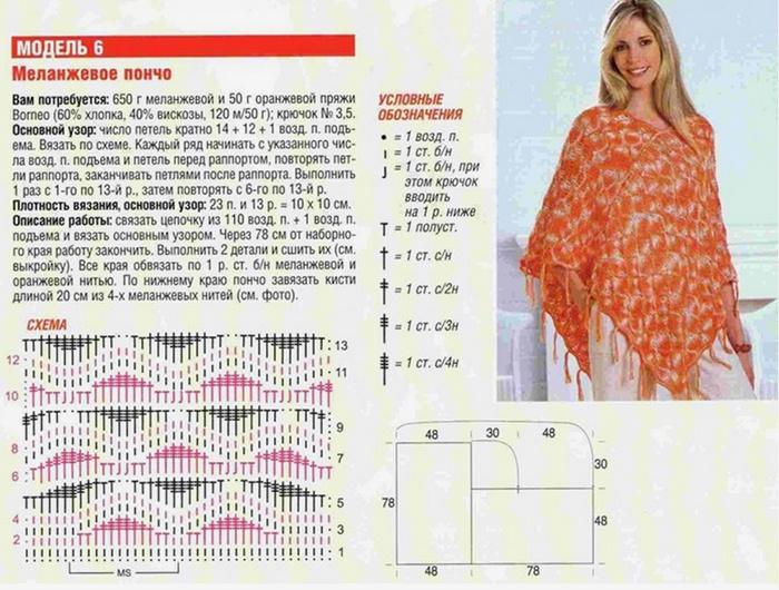 Вязание пончо и схема