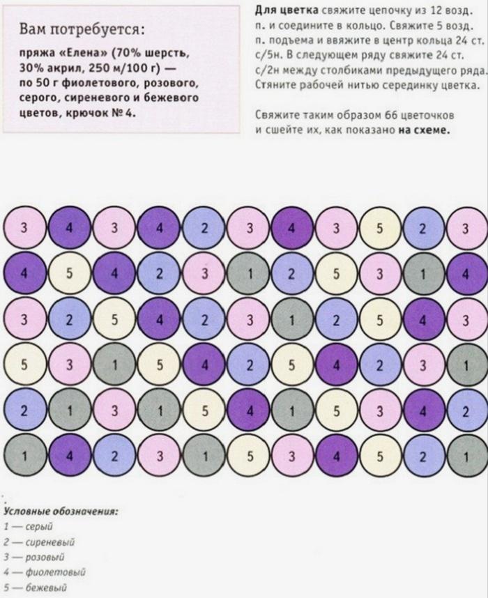 Схема вязания коврика на пол крючком