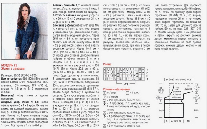 Схема вязания кардигана спицами с описанием