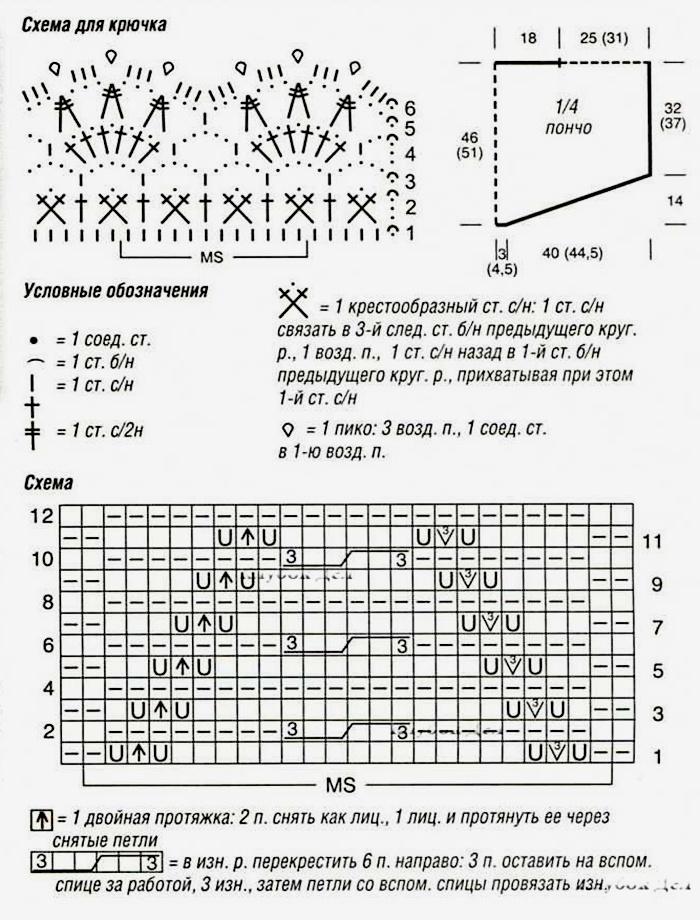8229902-2 Пончо крючком - схемы и описание для женщин, уроки с фото и видео