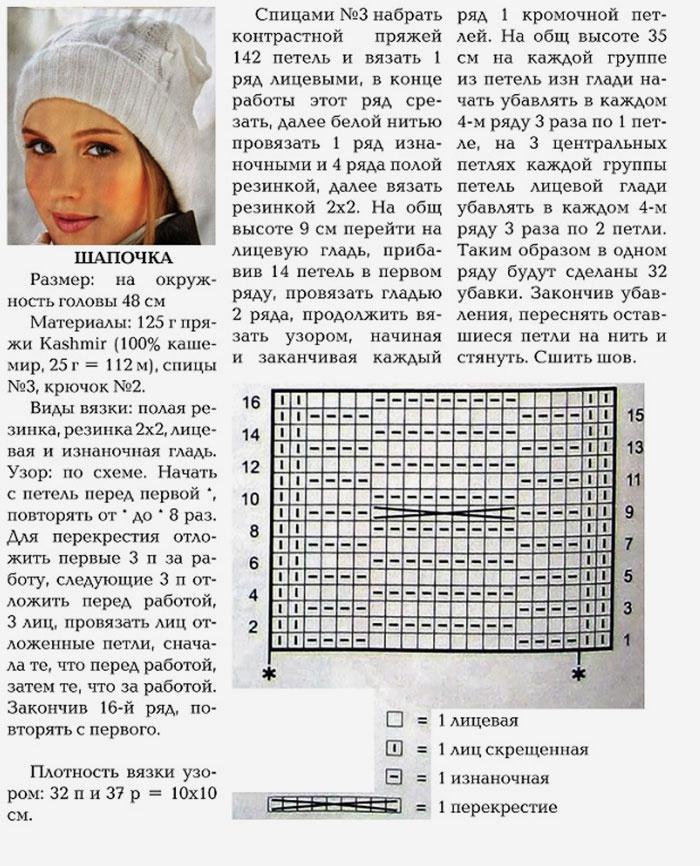Схема вязания шапки с отворотом