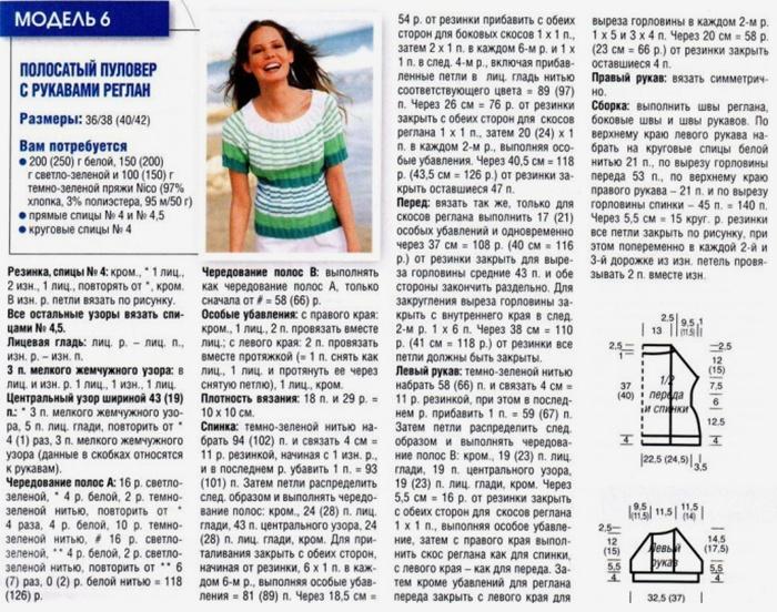 Схема и описание вязания полосатой кофточки для женщин