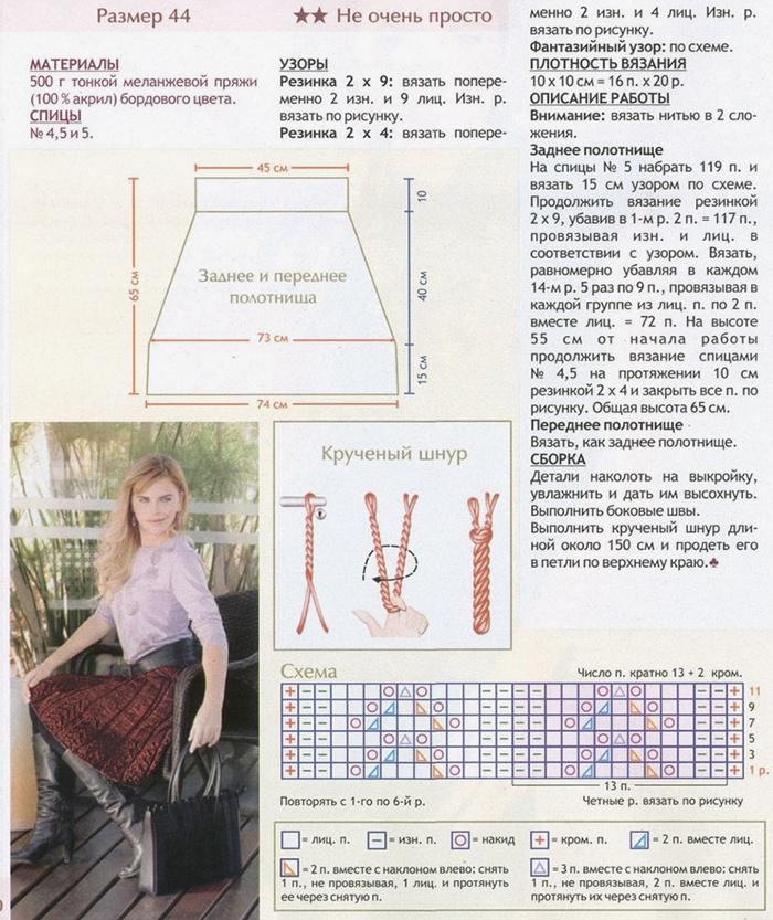 Схема с описанием вязания женской юбки спицами