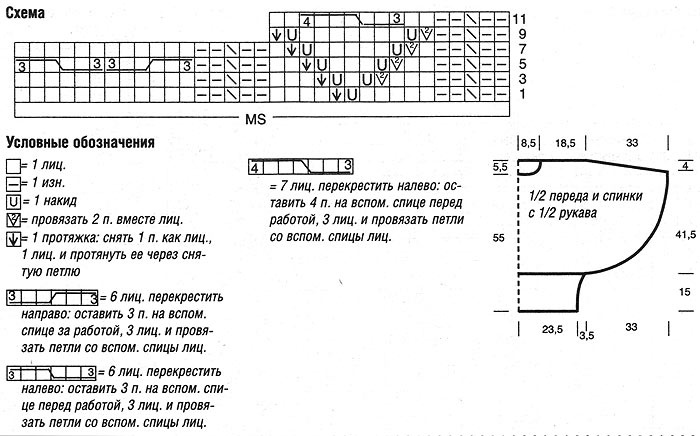 Схема и описание вязания кардигана Летучая мышь для начинающих