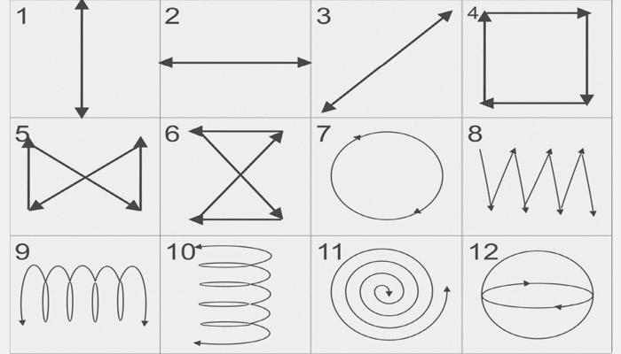 Схема упражнений для глаз