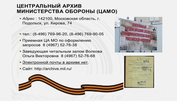 Контакты центрального архива МО