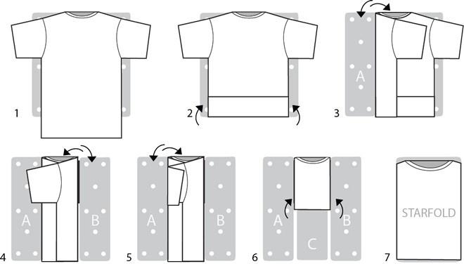 схема складывания футболки
