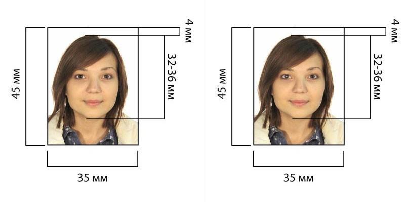 Размеры фотографий