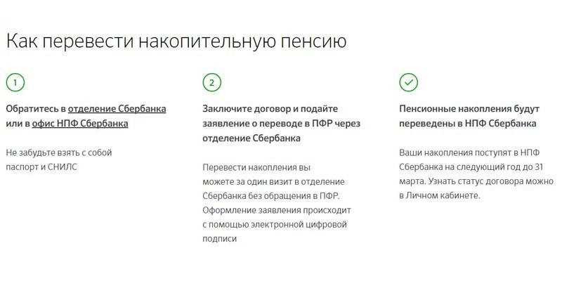 Пошаговая инструкция по переводу пенсии в НПФ