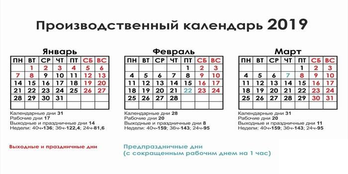 Производственный календарь на январь-март 2019