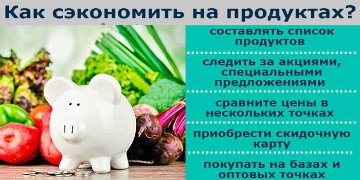 Необходимые действия дл экономии бюджета