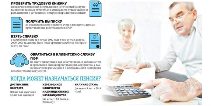пошаговая инструкция для оформления пенсии