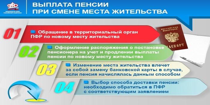 Изменится ли размер пенсии при переезде с севера в москву