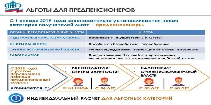 Льготы длямосковскихпредпенсионеров