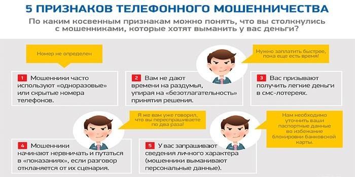 Признаки телефонного мошенничества