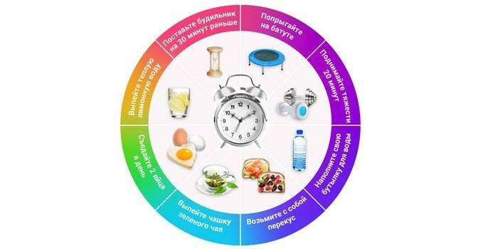 Рекомендации для ускорения метаболизма