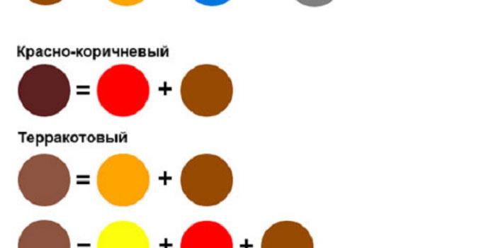 Получение разных оттенков коричневого при смешивании
